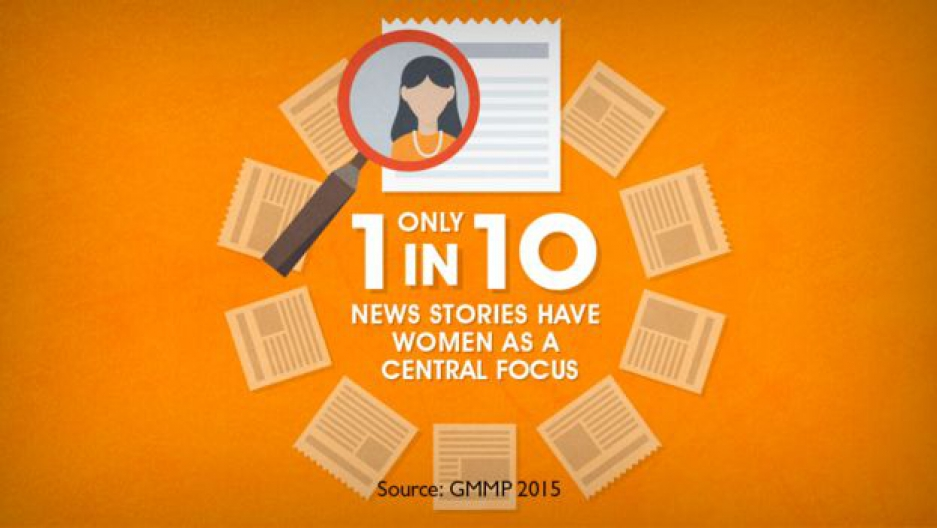 The declining role of women in the media in North America