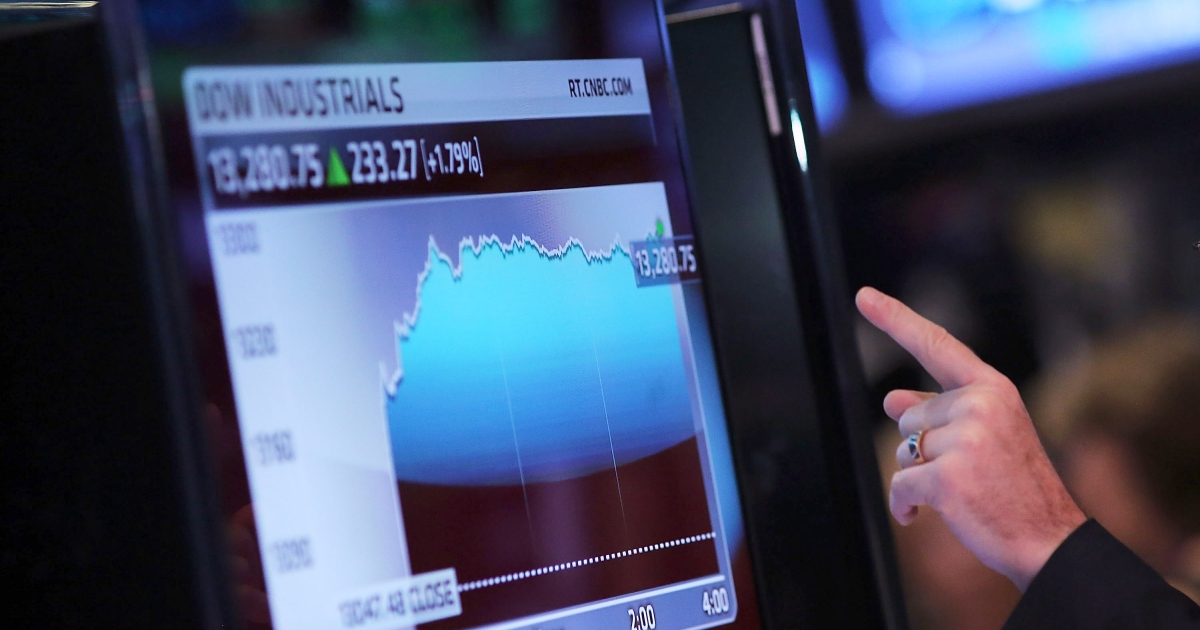The Dow Jones industrial average rose 83 points Wednesday, the first gain this week.</p>