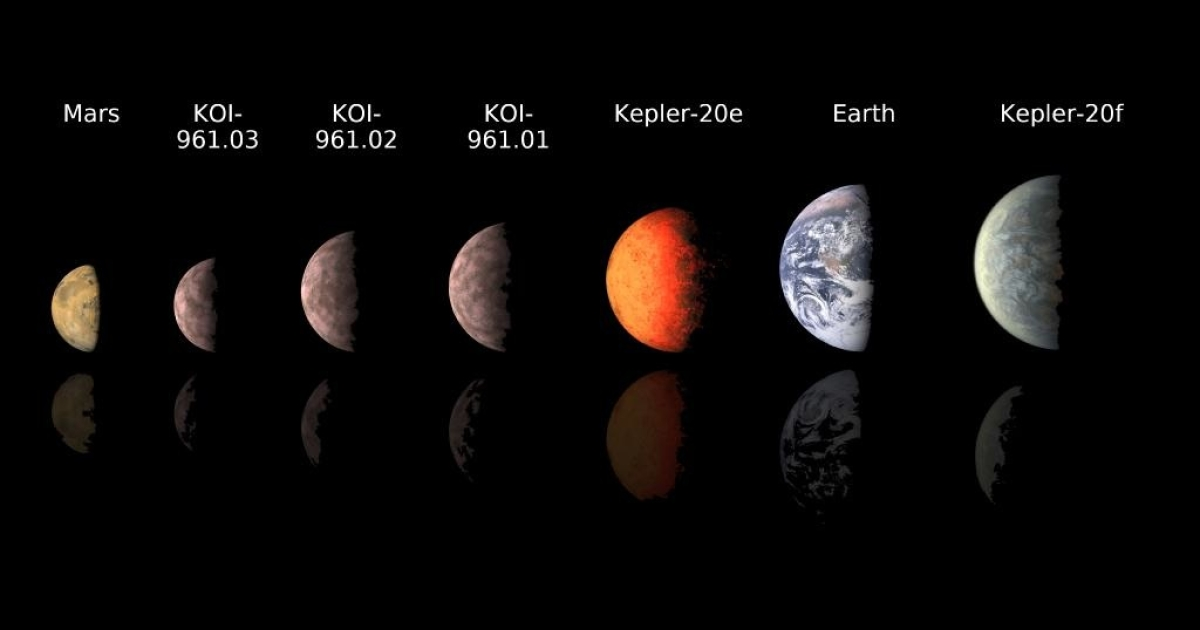 This chart compares the smallest known exoplanets, or planets orbiting outside the solar system, to our own planets Mars and Earth.</p>
