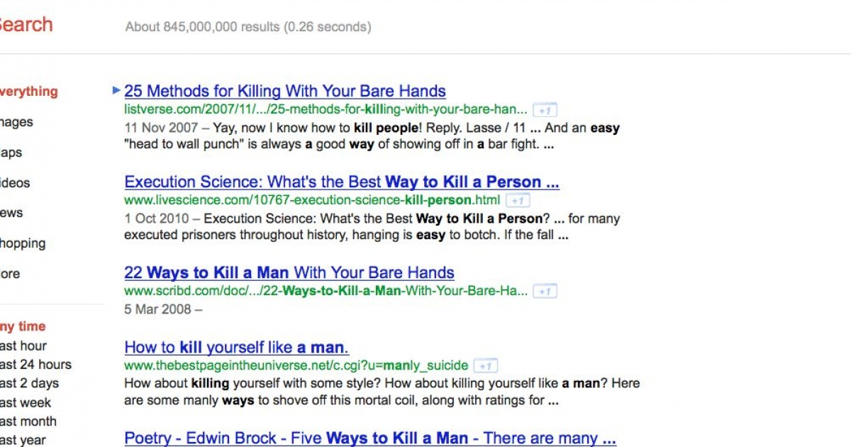 The results of a Google search on
