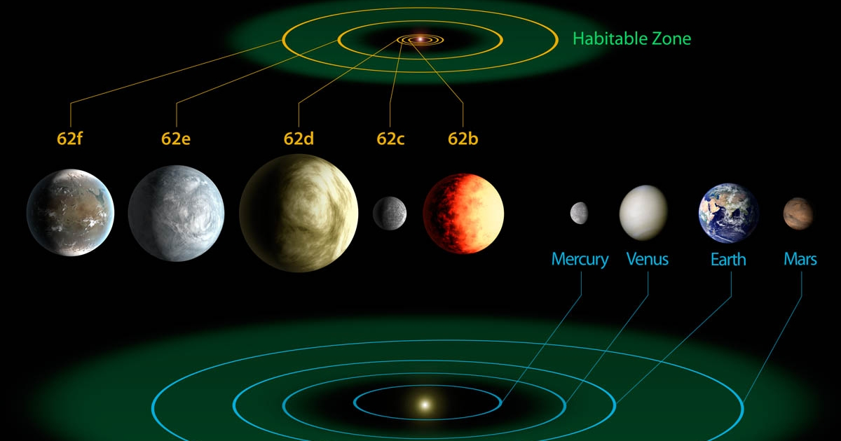 Researchers at NASA say they have found three new planets that could harbor life.</p>