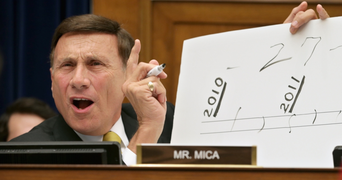 House Oversight and Government Reform Committee member Rep. John Mica (R-FL) uses a marker and white board while questioning witnesses during a hearing May 22, 2013 in Washington, DC.</p>