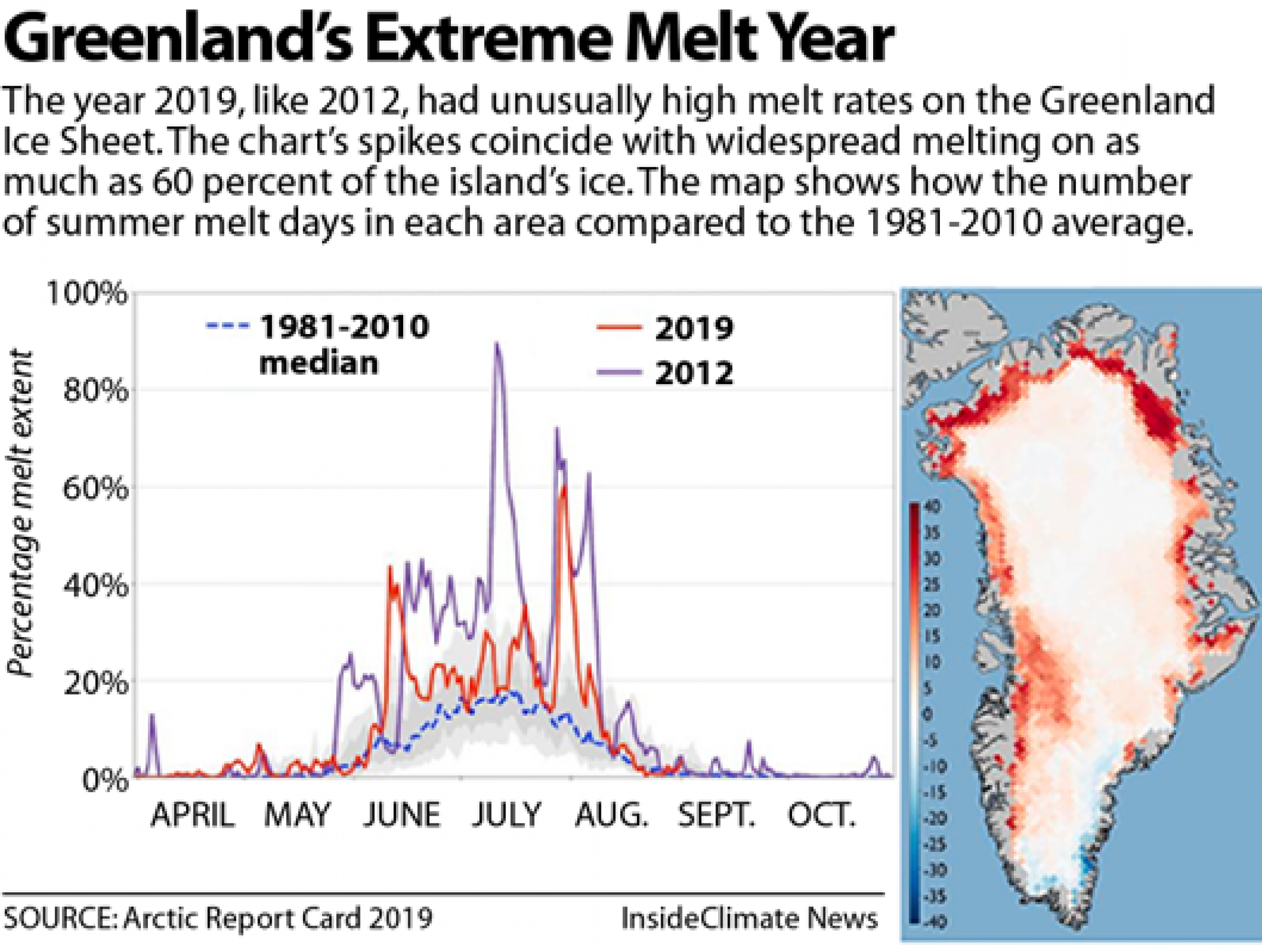 A map showing Greenland's melt rate.