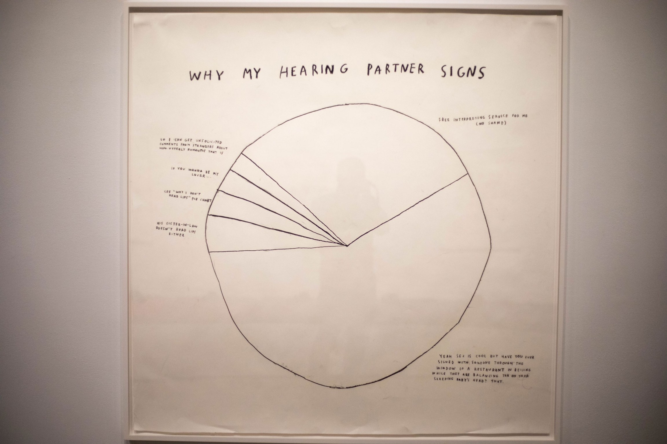 "Christine Sun Kim's artwork shows a charcoal diagram with the title, ""Why My Hearing Partner Signs,"" at the top."