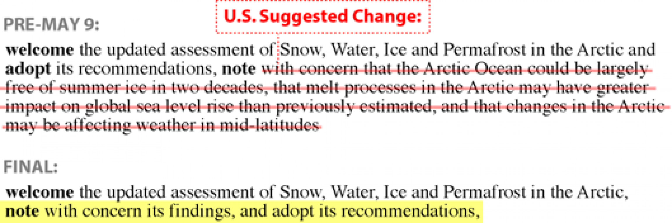 Text of the Arctic Council changes