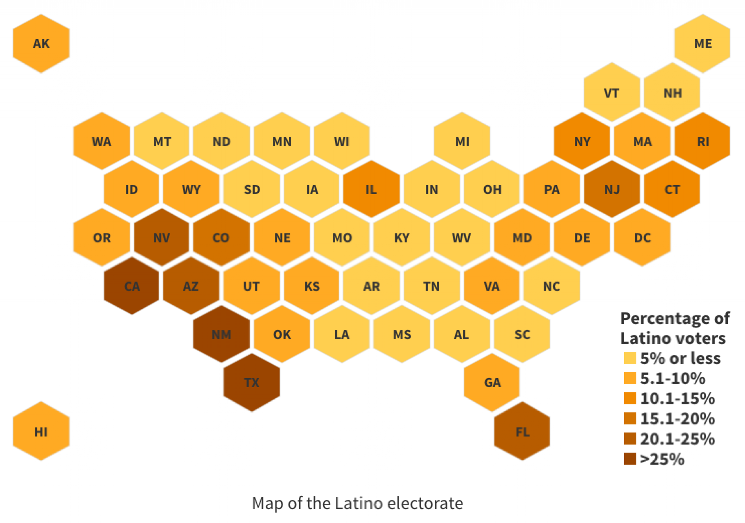 Percentage of Latino votes by state