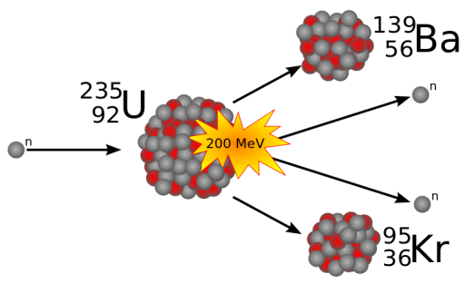 illustrated image of an atom splitting