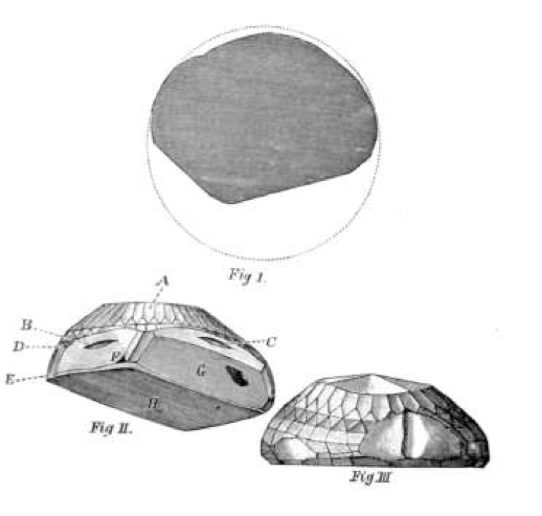 <p>Tavernier's illustration of the Koh-I-Noor diamond under different angles.</p>